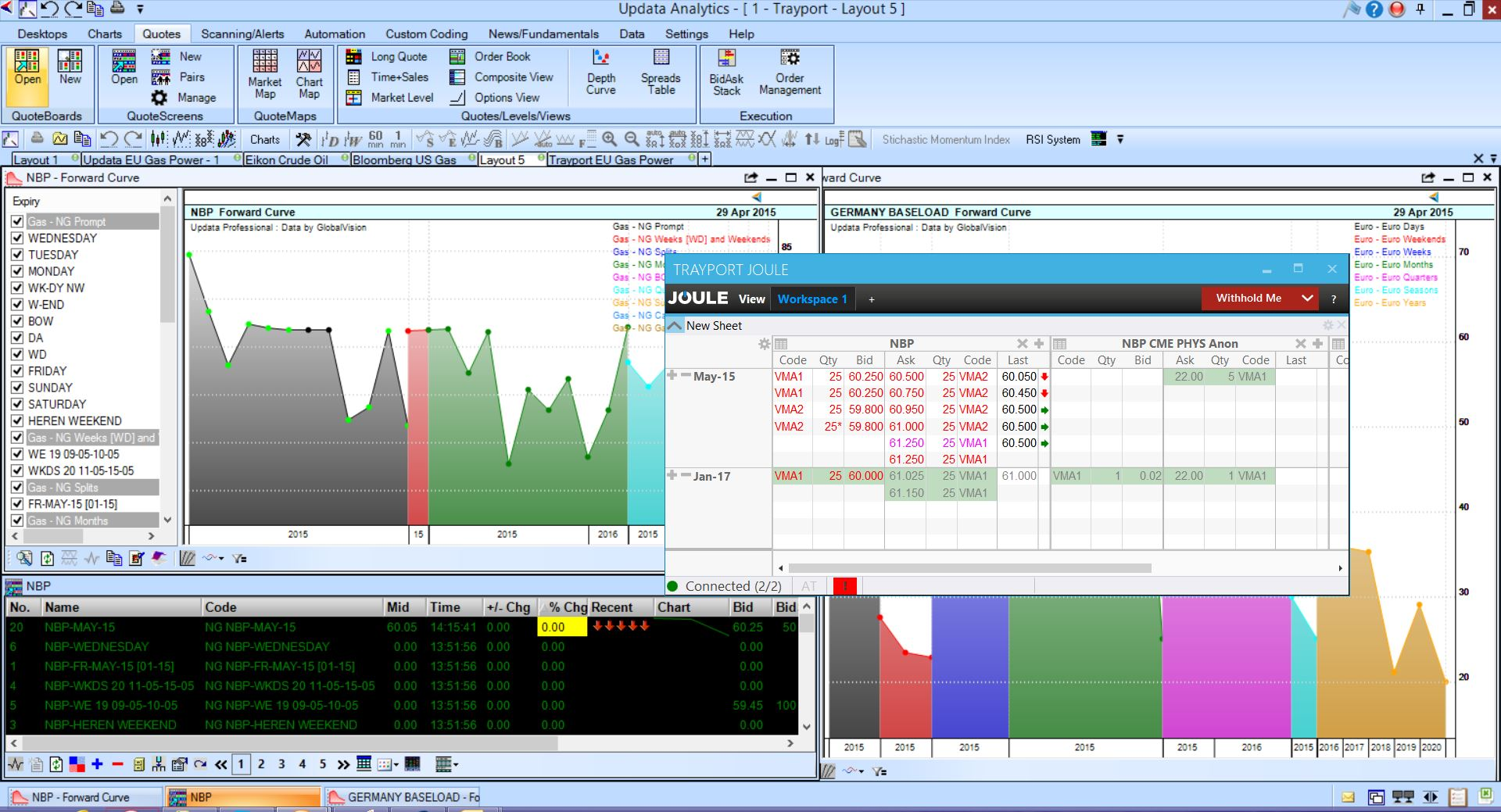 See how energy traders chart data from the Trayport trading platform with Updata